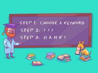 搜索引擎优化教程7步走