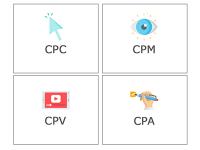 解锁常见广告术语CPC,CPM,CPV,CPA