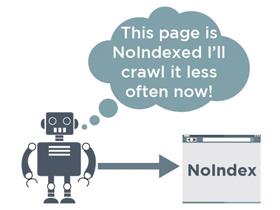 如何使用漫游器元标记noindex?